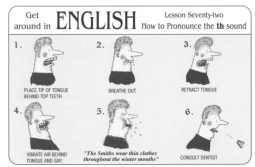 english pronunciation th sound